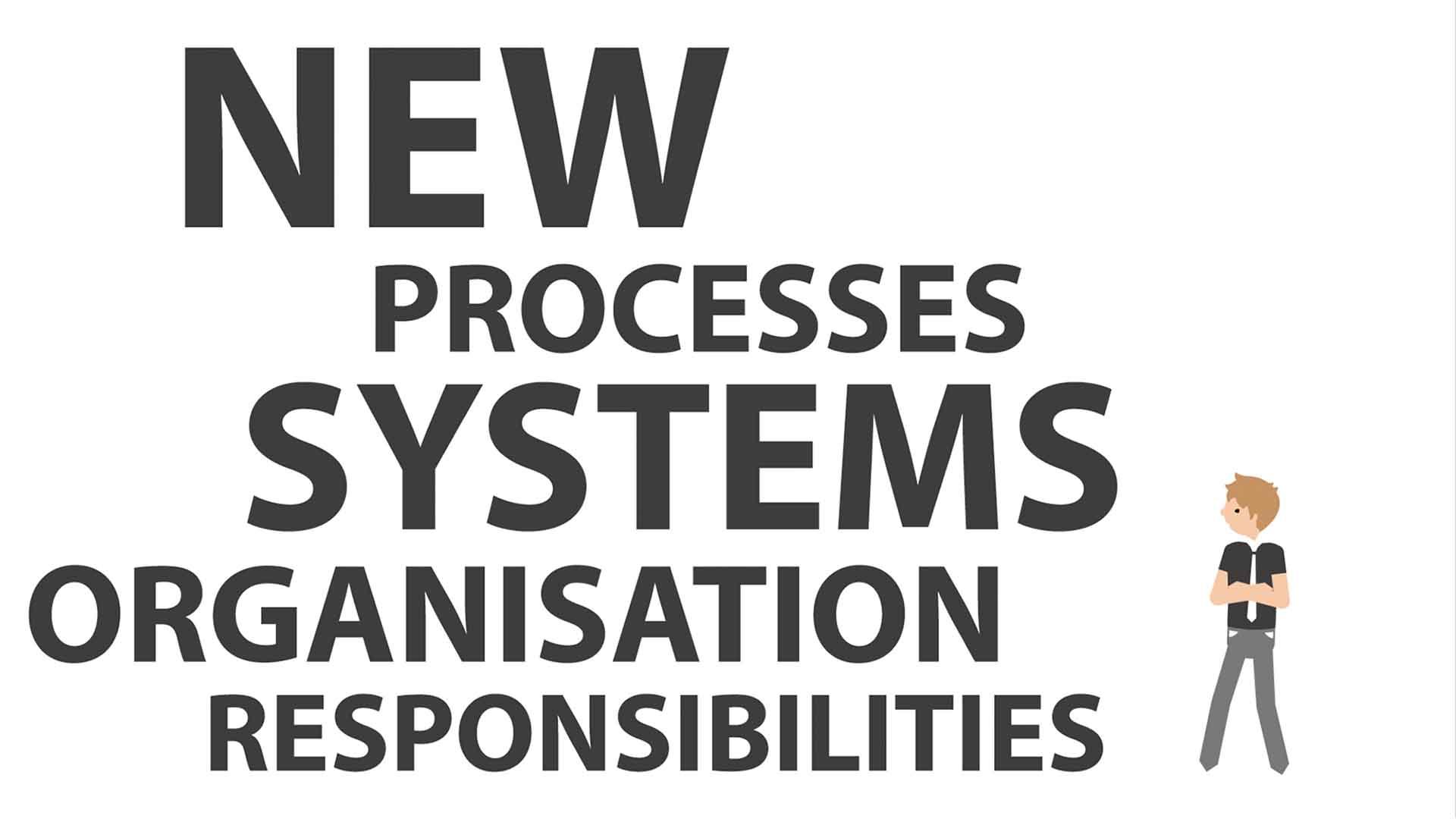 """Das Bild zeigt einen weißen Hintergrund. Auf diesem sieht man einen schwarzen Text. Man liest """"New processes systems Organisation responsibilities"""". Daneben steht ein Mann, er ist auch animiert. Das Bild dient als Sliderbild für den Portfolioeintrag PROGENIUM Erkärfilm von Panda Pictures."""