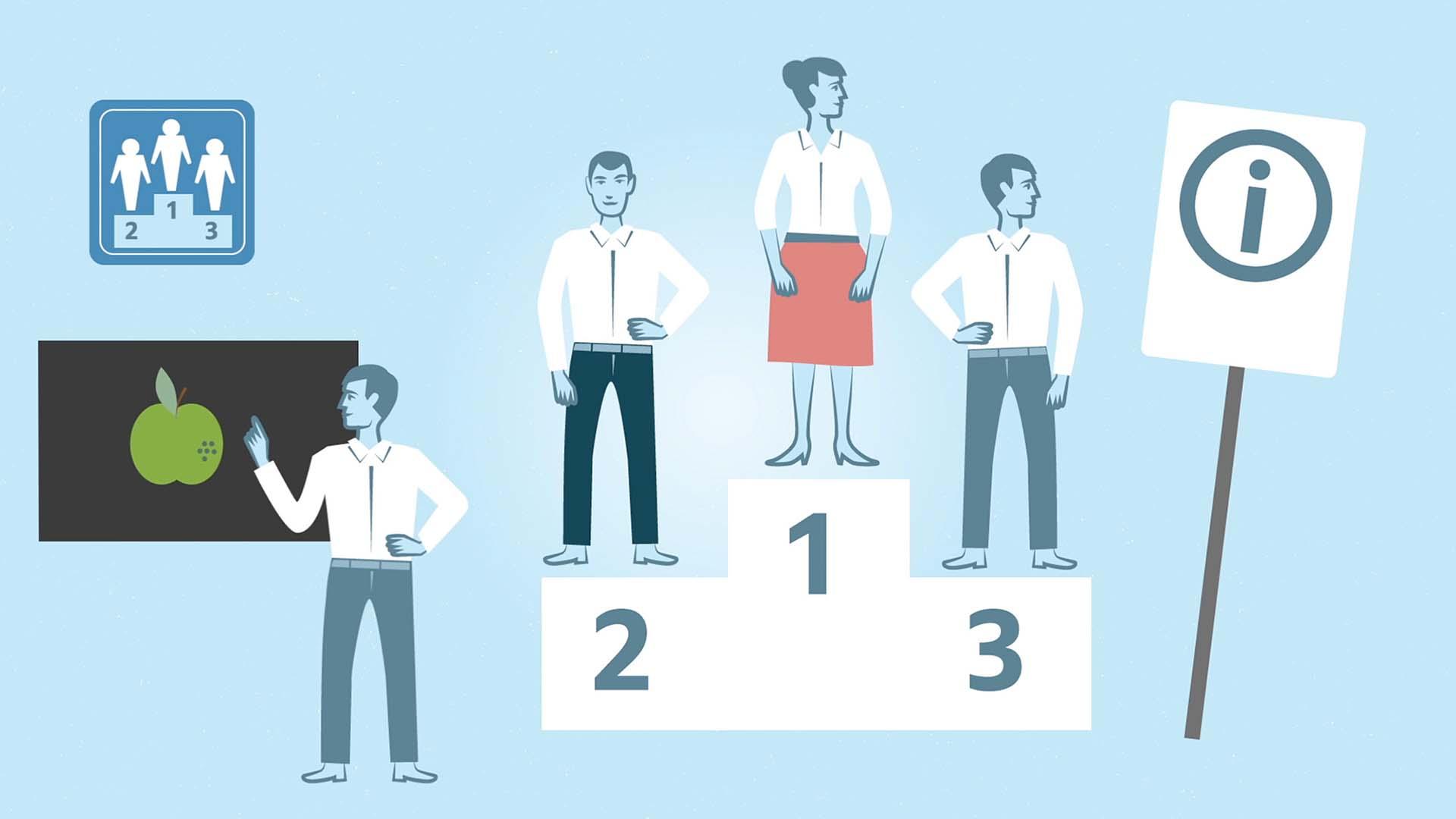 Das Bild zeigt einen Hintergrund in der Farbe blau. Auf ihm sind viele Animationen angebracht. Auf der rechten Seit des Bildes lehnt ein Schild, dieses trägt ein runden Kreis mit einem innenliegenden i auf sich. Daneben steht eine kleine Tribüne. Auf dieser stehen auf den Plätzen 2 und 3 Männer. Auf dem Platz 1 steht eine Frau. Neben der Tribüne auf der linken Seite steht ein Mann vor einer Tafel. Auf dieser Tafel ist ein grüner Apfel zu sehen. Über der Tafel hängt ein Bild mit einer Tribüne auf der drei Menschen stehen. Das Bild dient als Sliderbild für den Portfolioeintrag MEDISinn Erklärfilm von Panda Pictures.