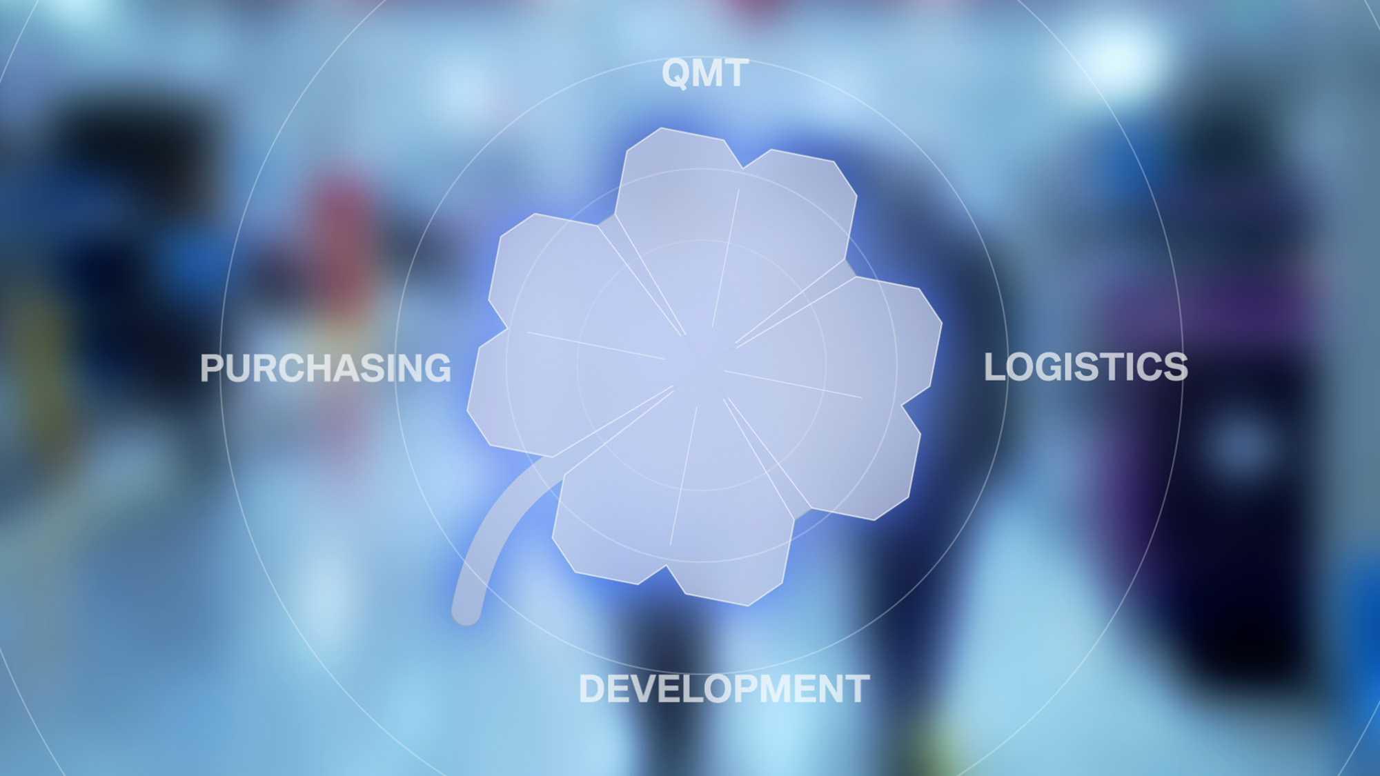 """Das Bild zeigt ein Kleeblatt in der Farbe grau. Um das Kleeblatt herum verlaufen Kreise. Es ist auf einen grauen Hintergrund gelegt worden. In jeweils den Himmelsrichtungen sind Texte mit in das Bild getracked worden. Der Süden zeigt das Wort """"Development"""", im Westen steht """"Purchasing"""", im Norden """"QMT"""" und im Osten """"Logistics"""". Das Bild dient als Sliderbild für den Portfolioeintrag BMW QMT von Panda Pictures."""