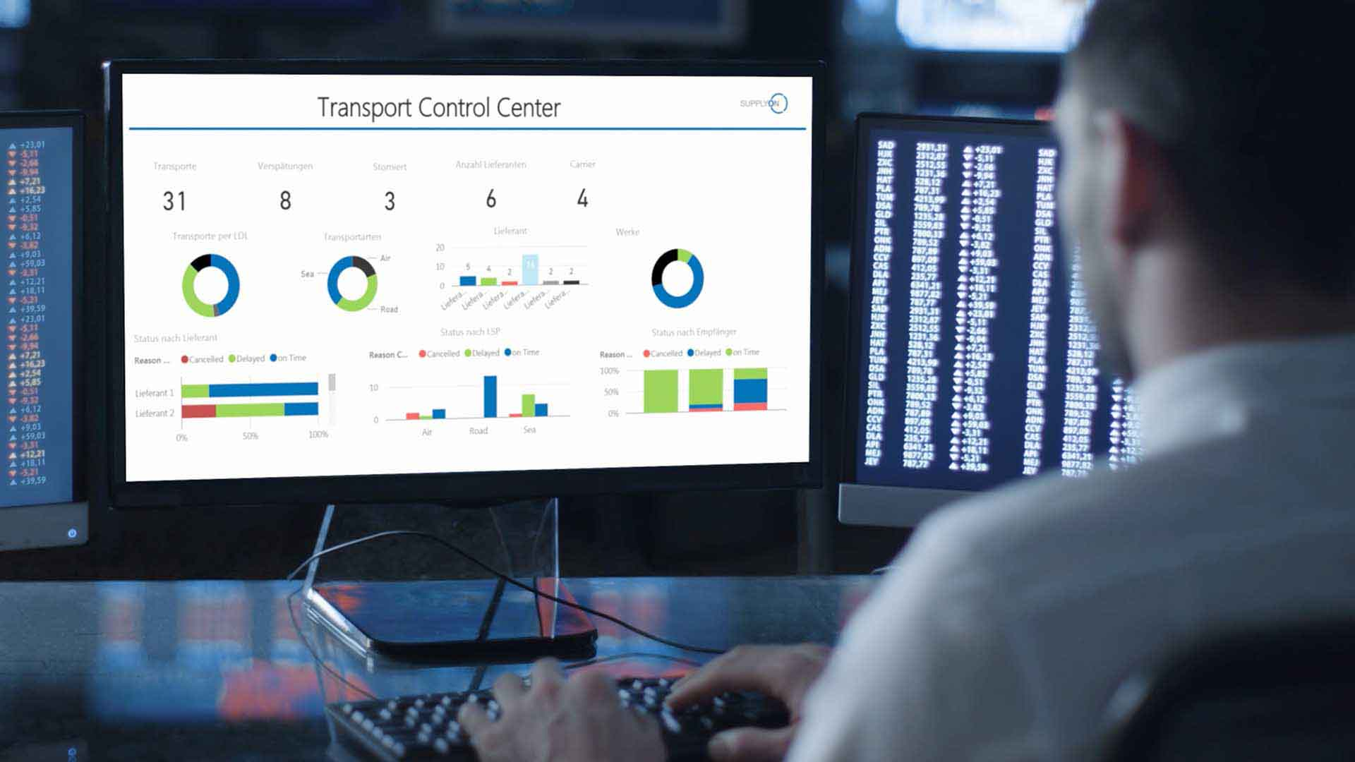 Das Bild zeigt einen Schreibtisch auf dem ein Computerbildschirm steht. Davor liegt eine Tastatur. Vor dieser sitzt ein Mann. Er ist unscharf. Der Bildschirm zeigt einen weißen Hintergrund mit vielen grünen Diagrammen. Das Bild dient als Sliderbild für den Portfolioeintrag SupplyOn - Supply Chain Management Imagefilm von Panda Pictures.