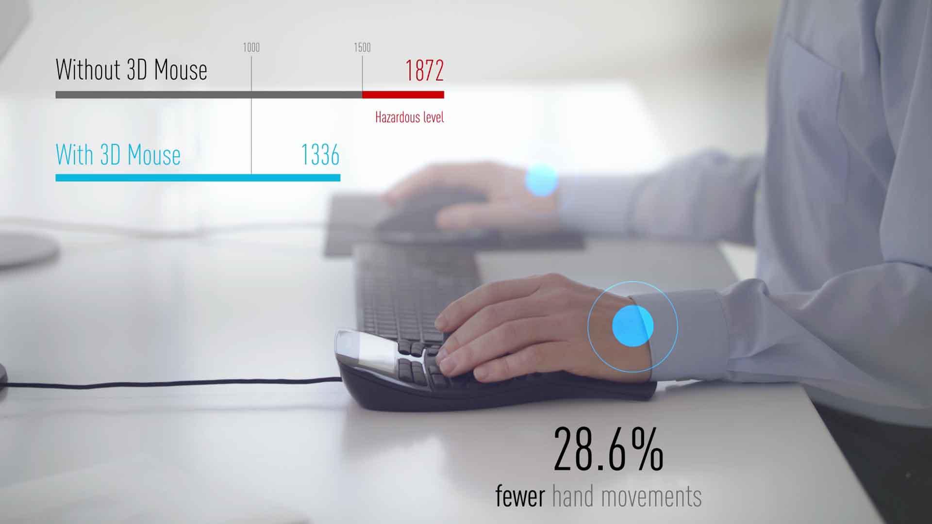 Das Bild zeigt einen Arbeitsplatz in Form eines Schreibtischs mit einer Tastatur und zwei Computermäusen. Die beiden Mäuse werden von einem Mann gehalten. Es sind nur seine Arme zu sehen. Seine Handgelenke sind mit zwei blauen Punkten belegt. Diese sind animiert in das Bild eingefügt. Die linke Seite des Bildes zeigt zwei Balken, diese sind ebenfalls animiert. Unter seiner linken Hand ist ein Text zu sehen, dieser ist durch eine Animation in das Bild eingefügt worden. Das Bild dient als Making Of Bild für den Portfolioeintrag 3Dconnexion SpaceMouse von Panda Pictures.