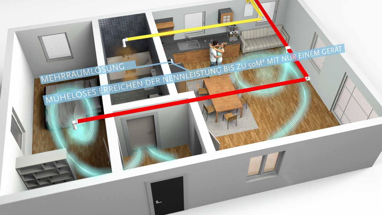 Das Bild zeigt ein Haus. Die Aufnahme ist aus der Luft gemacht worden. Das ganze ist 3D animiert. Es ist auf einem weißen Hintergrund angebracht. Durch die Räume des Hauses laufen gelbe und rote Streifen. Ebenfalls fließt ein blauer Strom durch die Räume. Das Haus besteht aus 4 Räumen. Auf der rechten Seite des Hauses befindet sich das Wohnzimmer. In diesem Wohnzimmer stehen zwei Menschen. Beide Menschen halten sich an den Armen. Das Bild dient als Sliderbild für den Portfolioeintrag Meltem von Panda Pictures.