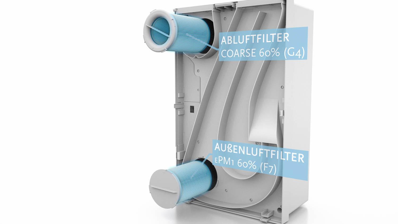 Das Bild zeigt eine Animation. Diese Animation ist in 3D und zeigt ein Wärmegerät von innen. An dem Wärmegerät dran sind zwei Textblöcke angefügt. Das Gerät steht auf einem weißen Hintergrund. Das Bild dient als Sliderbild für den Portfolioeintrag Meltem von Panda Pictures.